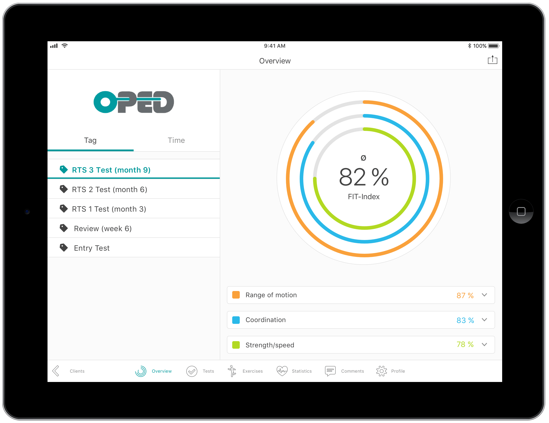 Fit Index web app orthelligent