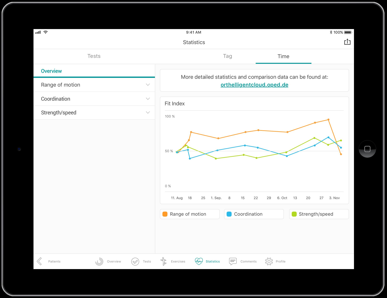 Statistics web app orthelligent
