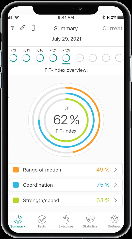 Summary Fit Index app orthelligent